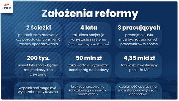Премьер Моравецкий планирует освободить польские компании от налога CIT