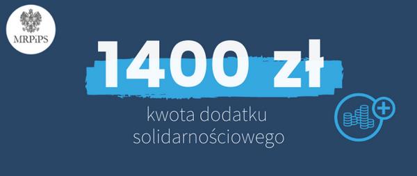 Дополнительное пособие для безработных в Польше