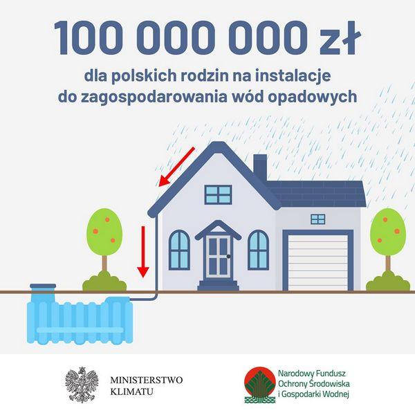 Бочка+. В Польше стартует новая программа сбора дождевой воды