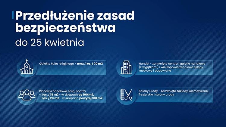 Локдаун в Польше продлен до 25 апреля